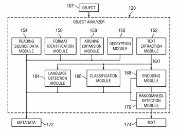 System, method and computer program product for protecting derived metadata when updating records within a ...