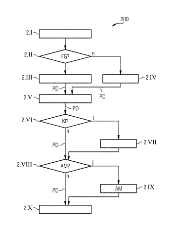 Automated transfer of patient data to a medical imaging apparatus