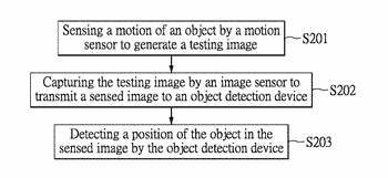 Object detection method and system based on machine learning