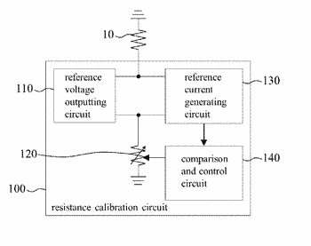 Resistance calibration circuit and device