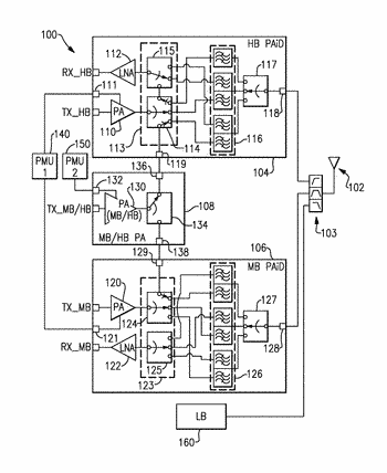 Architectures and methods related to transmit signal routing with re-use of filters