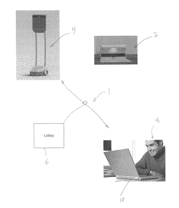 Systems and methods for remote presence