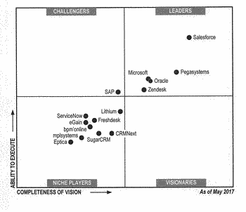System, method, and computer program product for contact center management