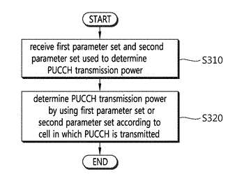 Method and device for controlling transmission power for uplink control channel in carrier aggregation system