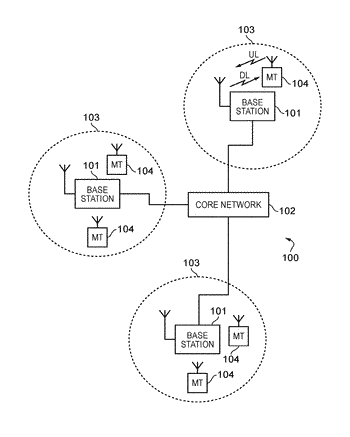 Telecommunications systems and methods for machine type communication