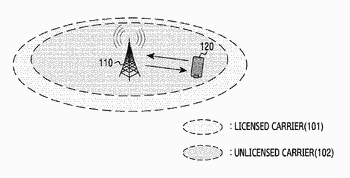 Apparatus and method for band sharing in wireless communication system