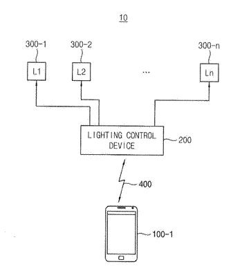 Methods of operation of smart lighting systems