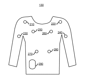 Exercise biofeedback using sensor-equipped athletic garments