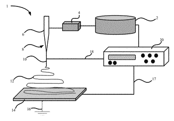 Electrospinning of fluoropolymers