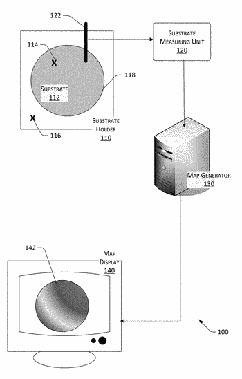 Generation of a map of a substrate using iterative calculations of non-measured attribute data