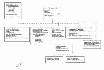 System and method for interaction object reconciliation in a public ledger blockchain environment
