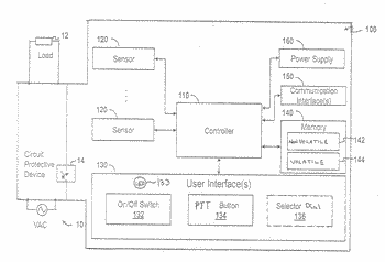 Method to utilize multiple configuration software for df/cafi breakers