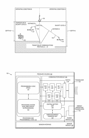 Method and apparatus for wireless communications