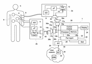 System and method for controlling authentication of a physiological acquistion device by a patient monitor