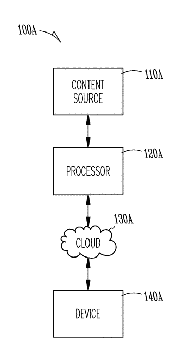 Systems and methods for processing audio signals based on user device parameters