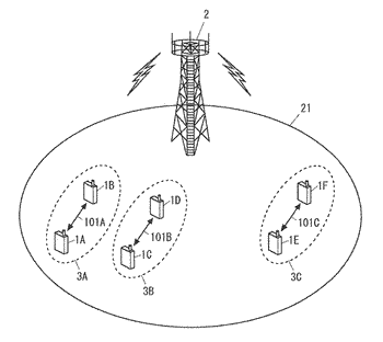 Base station and scheduling method