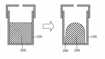 Thermal conduction device and vapor deposition crucible
