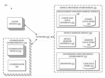 Localized device coordinator with on-demand code execution capabilities