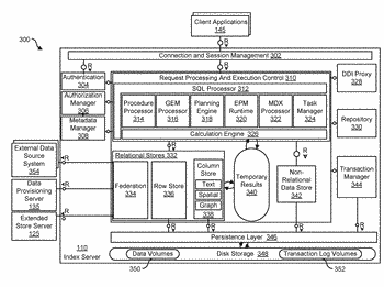 Extended monitoring of high availability database systems