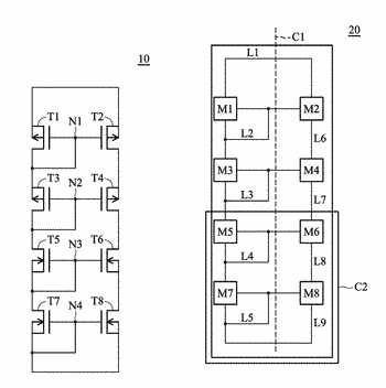 Method for layout generation with constrained hypergraph partitioning