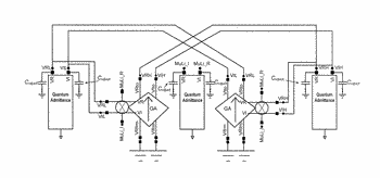Emulation of quantum and quantum-inspired spectrum analysis and superposition with classical transconductor-capacitor circuits