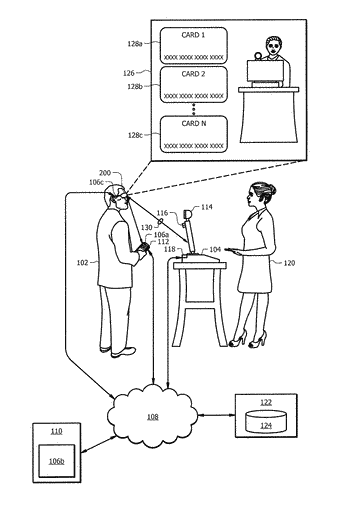 User authentication and authorization for electronic transaction
