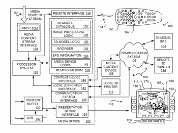 Apparatus, systems and methods for generating 3d model data from a media content event