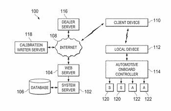 System and method for real time wireless ecu monitoring and reprogramming