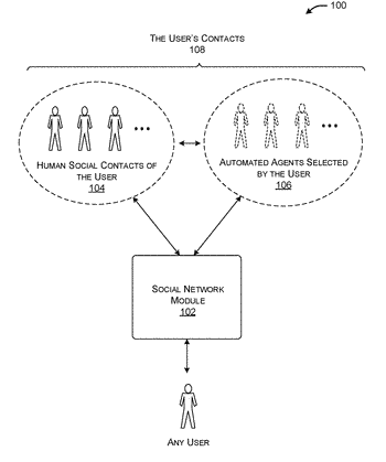 Designating automated agents as friends in social network service