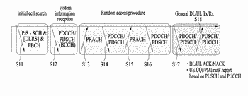 Method for adding secondary cell in wireless access system supporting carrier aggregation and apparatus for ...