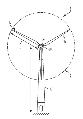 Control method and system for protection of wind turbines