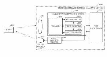Solid-state imaging device