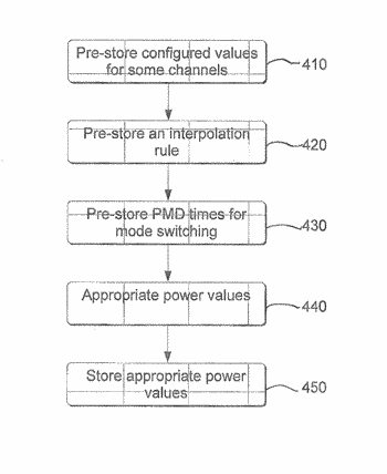 Optimizing power consumption in a communication system
