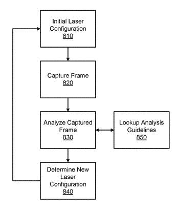 Depth mapping with a head mounted display using stereo cameras and structured light