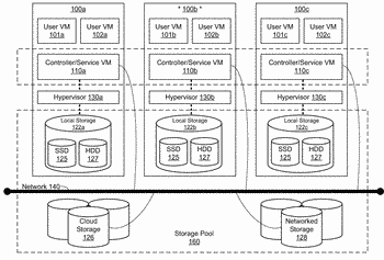 Identifying entities in a virtualization environment