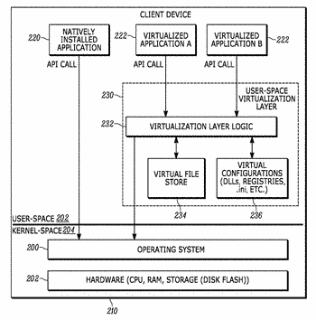 Method and system for application virtualization that includes machine learning