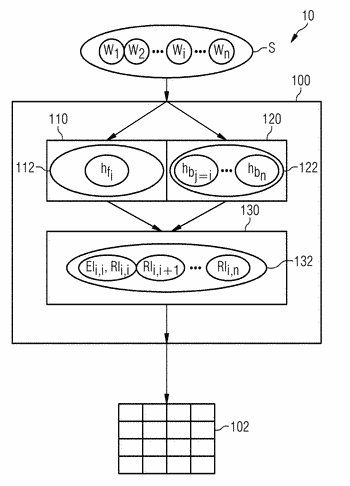 Device and method for natural language processing