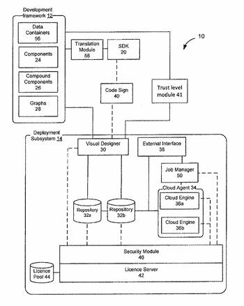 Systems and methods for determining trust levels for computing components using blockchain