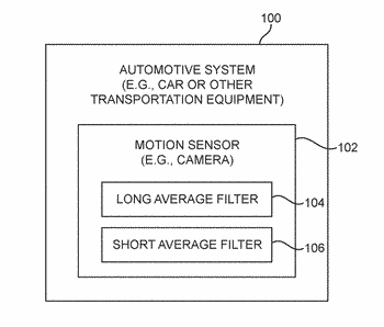 Automotive system with motion detection capabilities