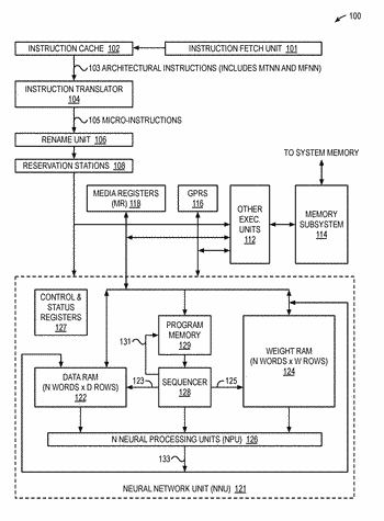 Neural network unit with neural memory and array of neural processing units that collectively perform ...