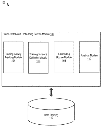 Systems and methods for online distributed embedding services