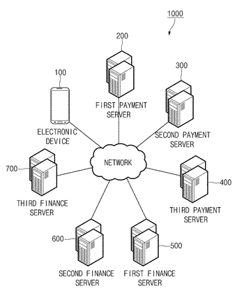 Electronic device and card registration method thereof