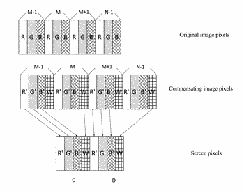 Method for rendering pixel, apparatus for rendering pixel, and display device