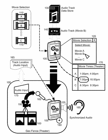 Continuous automated synchronization of an audio track in a movie theater