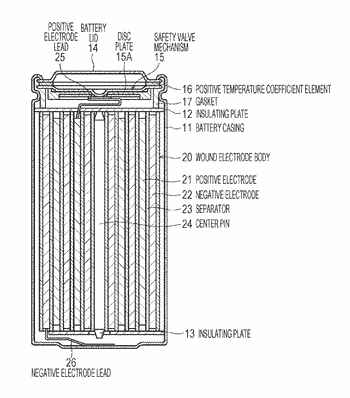 Negative electrode, battery, battery pack, electronic apparatus, electrically driven vehicle, electrical storage device, and electric ...