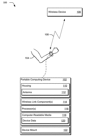 Antenna design in the body of a wearable device