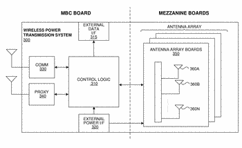 Tone power scheduler for wireless environmental applications