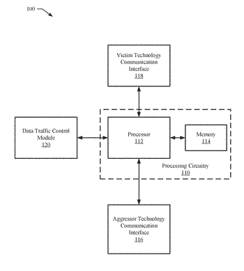 Facilitating in-device coexistence between wireless communication technologies