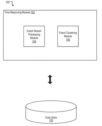 Systems and methods for measuring time spent associated with a social networking system