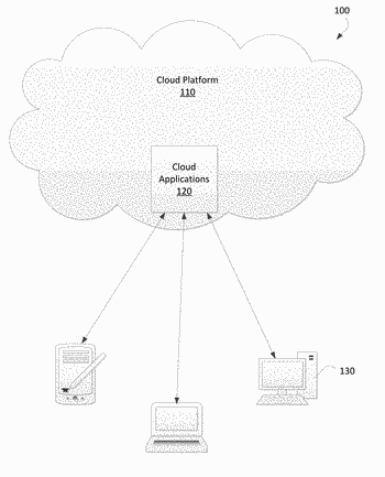 Automatic provisioning of devices